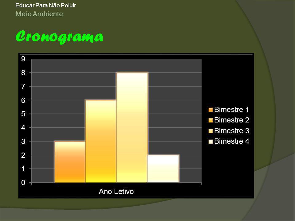 Educar Para Não Poluir Meio Ambiente Cronograma