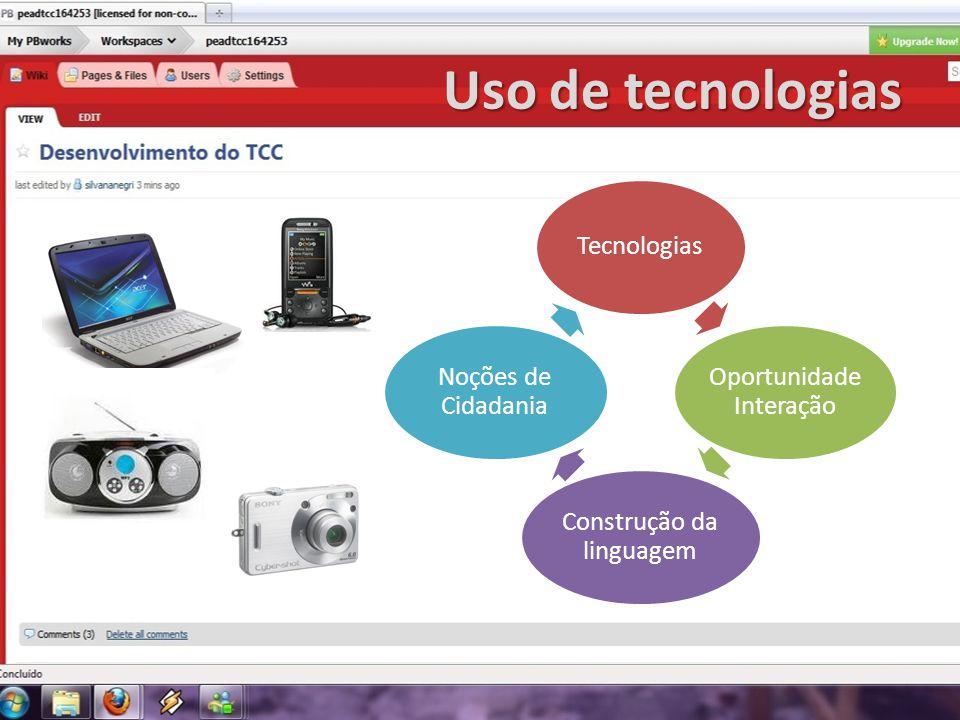 Uso de tecnologias Tecnologias Oportunidade Interação