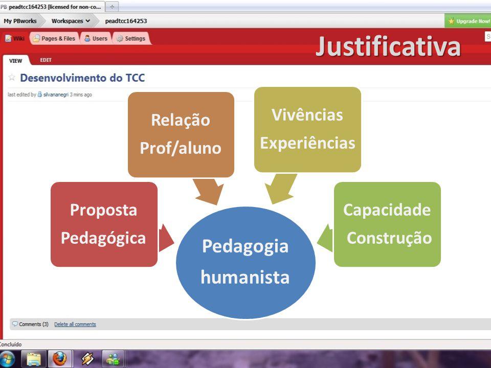 Justificativa Pedagogia humanista Proposta Pedagógica Relação