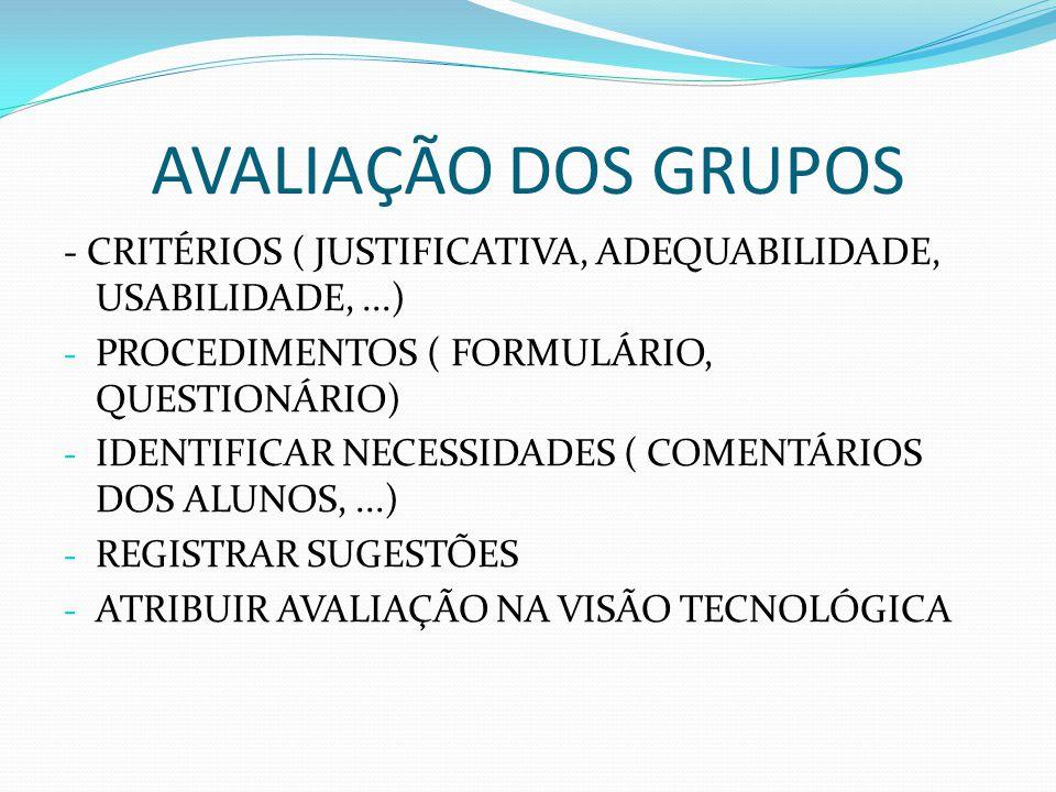 AVALIAÇÃO DOS GRUPOS - CRITÉRIOS ( JUSTIFICATIVA, ADEQUABILIDADE, USABILIDADE, ...) PROCEDIMENTOS ( FORMULÁRIO, QUESTIONÁRIO)