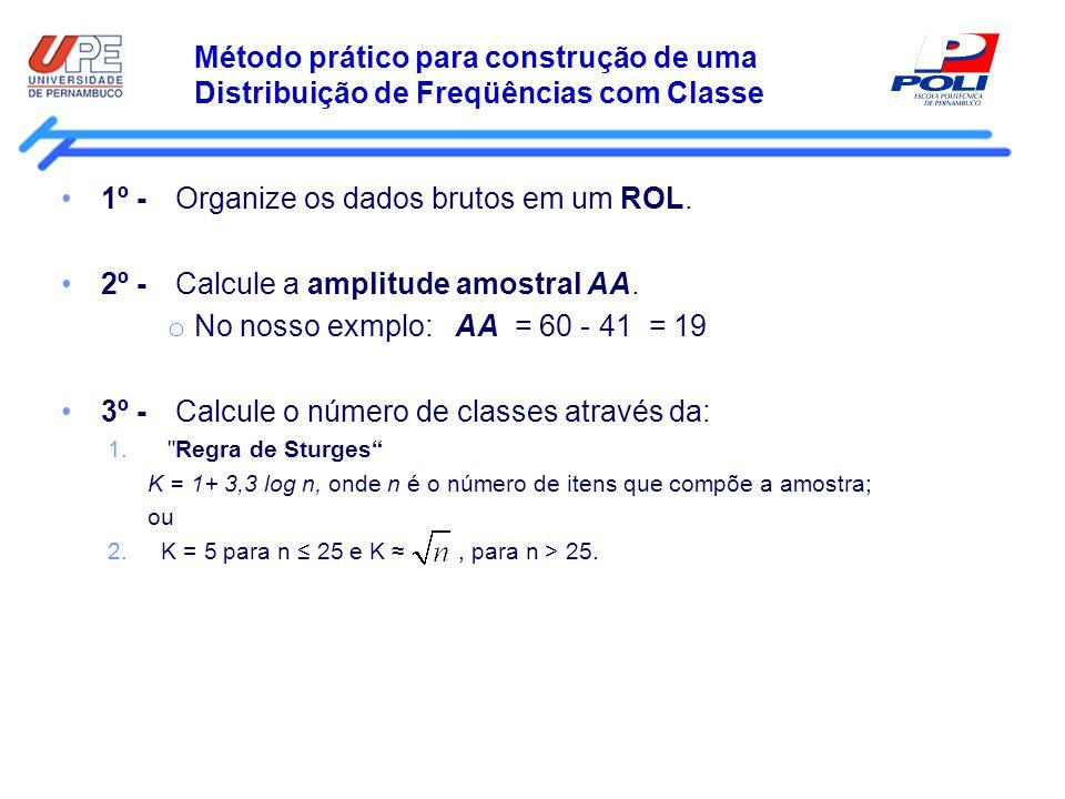 1º - Organize os dados brutos em um ROL.