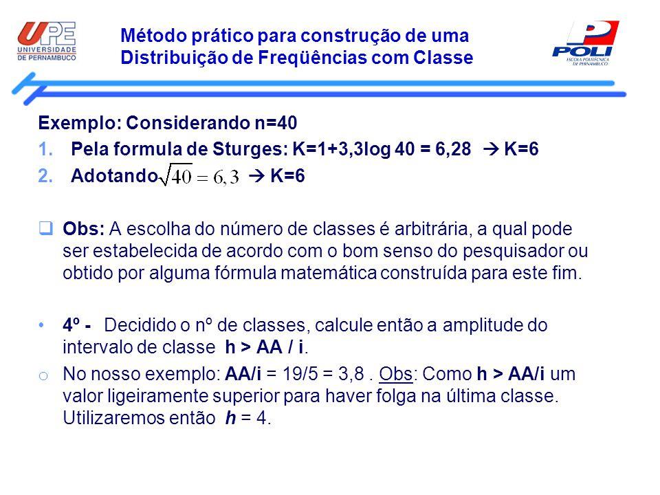 Método prático para construção de uma Distribuição de Freqüências com Classe