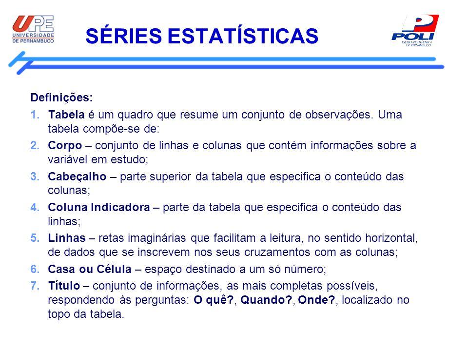 SÉRIES ESTATÍSTICAS Definições: