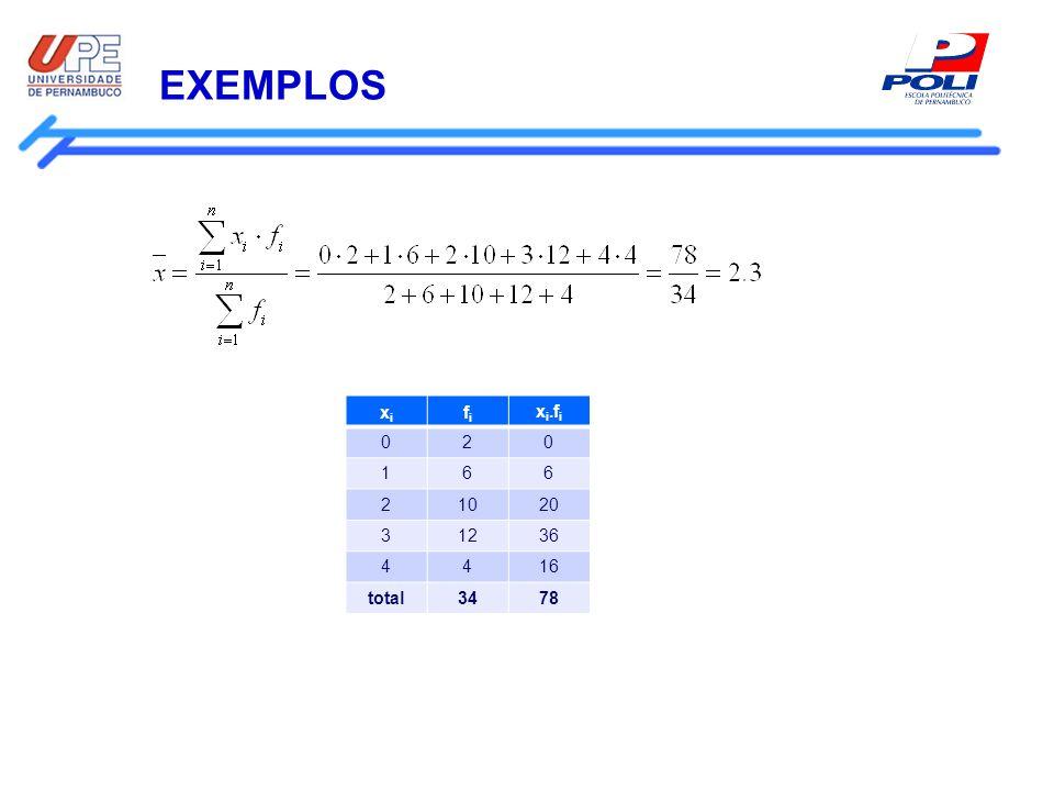 EXEMPLOS xi fi xi.fi 2 1 6 10 20 3 12 36 4 16 total 34 78