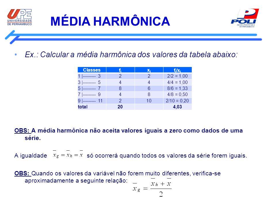 MÉDIA HARMÔNICA Ex.: Calcular a média harmônica dos valores da tabela abaixo: