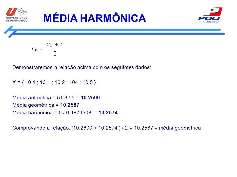 MÉDIA HARMÔNICA Demonstraremos a relação acima com os seguintes dados: