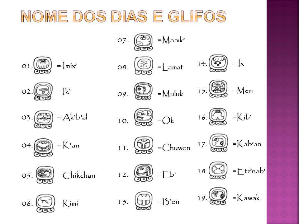 Nome dos Dias e glifos 07. 08. 09. 10. 11. 12. 13. =Manik' =Lamat
