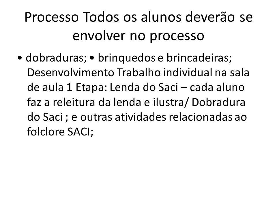 Processo Todos os alunos deverão se envolver no processo