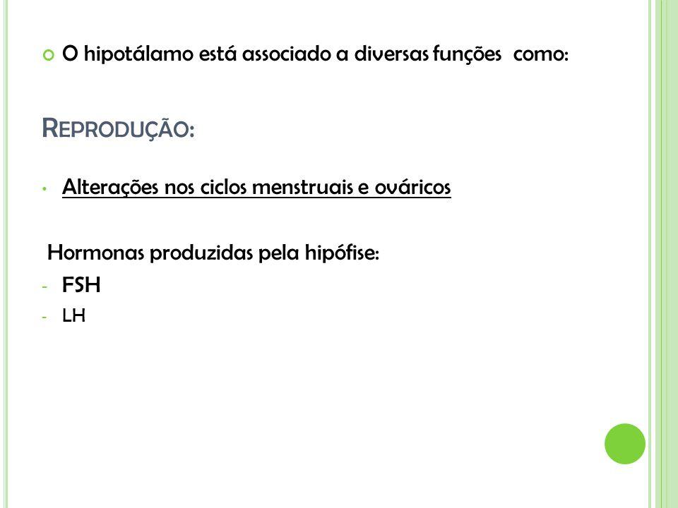 Reprodução: O hipotálamo está associado a diversas funções como:
