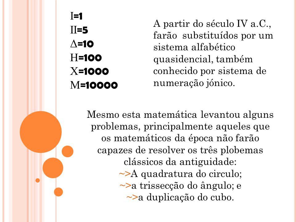 Ι=1 ІІ=5. Δ=10. Η=100. Χ=1000. Μ=10000.