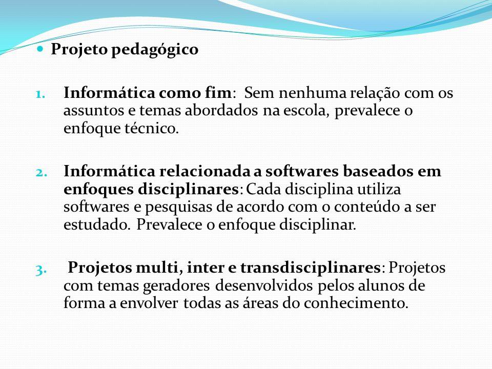 Projeto pedagógico Informática como fim: Sem nenhuma relação com os assuntos e temas abordados na escola, prevalece o enfoque técnico.