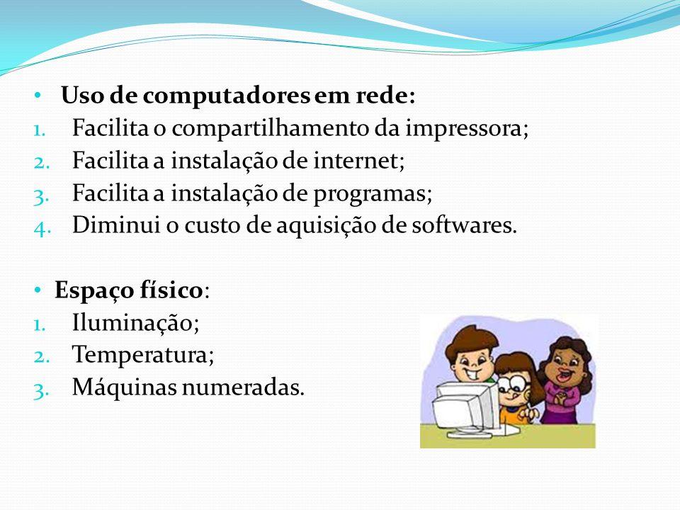 Uso de computadores em rede: