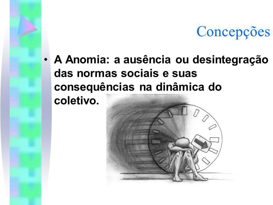 Concepções A Anomia: a ausência ou desintegração das normas sociais e suas consequências na dinâmica do coletivo.