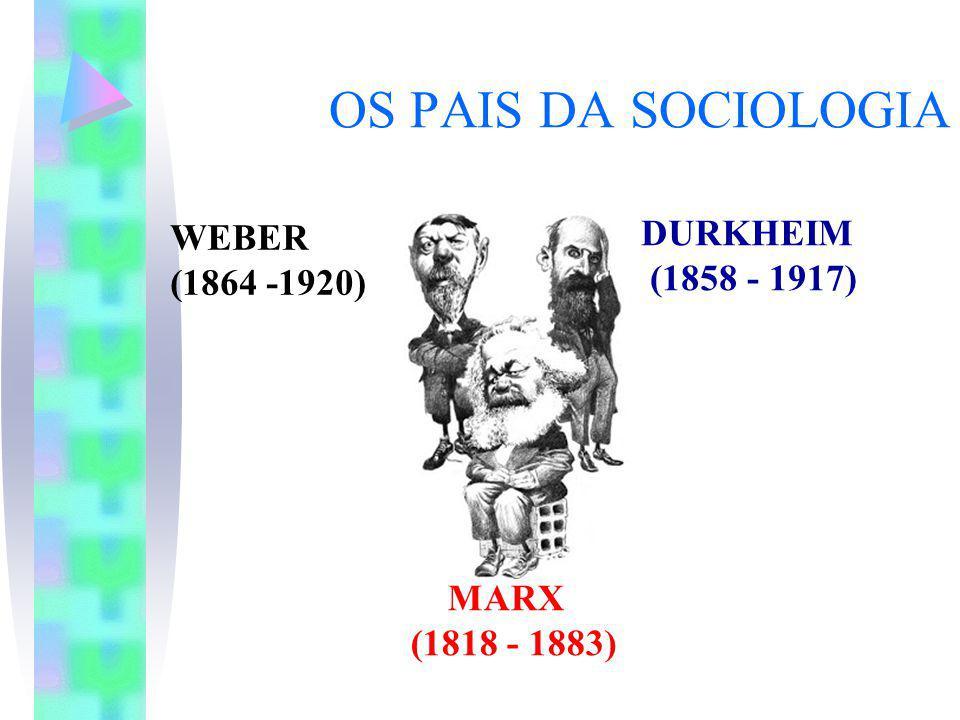 OS PAIS DA SOCIOLOGIA DURKHEIM WEBER (1864 -1920) (1858 - 1917) MARX