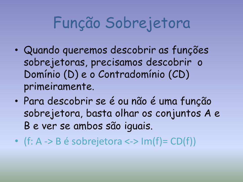 Função Sobrejetora (f: A -> B é sobrejetora <-> Im(f)= CD(f))