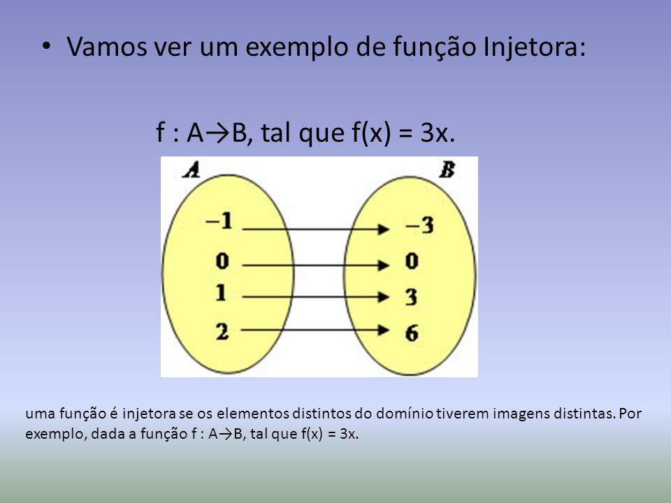 Vamos ver um exemplo de função Injetora: f : A→B, tal que f(x) = 3x.