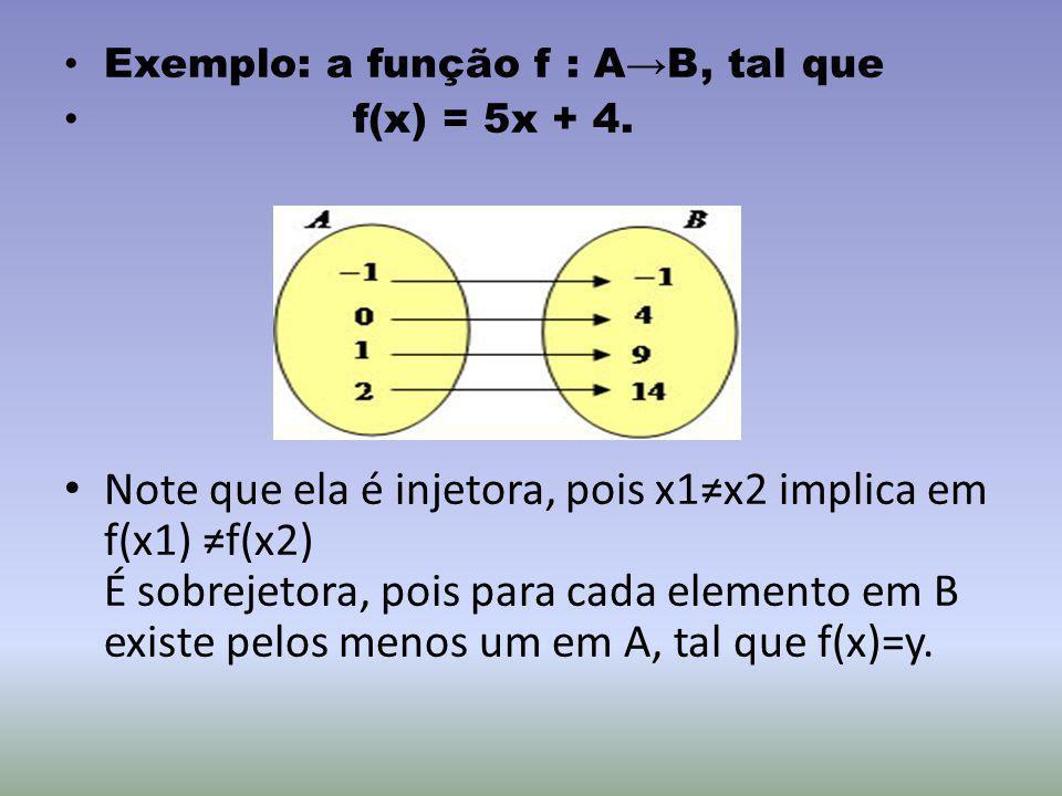 Exemplo: a função f : A→B, tal que