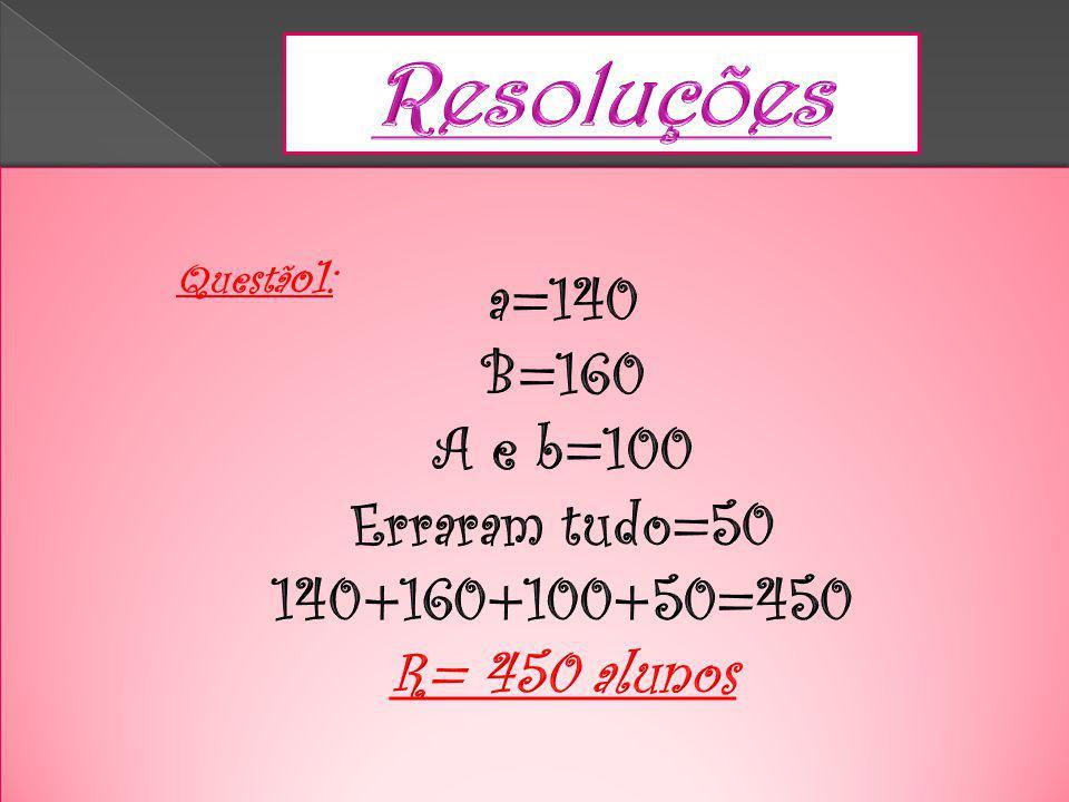 a=140 B=160 A e b=100 Erraram tudo=50 140+160+100+50=450 R= 450 alunos