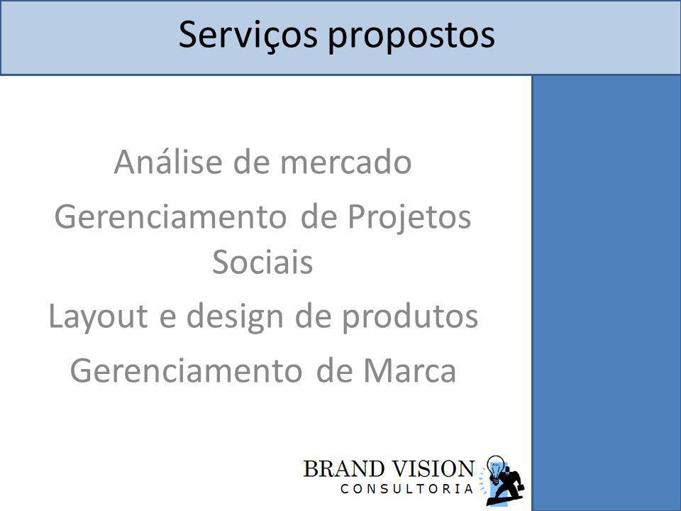 Serviços propostos Análise de mercado