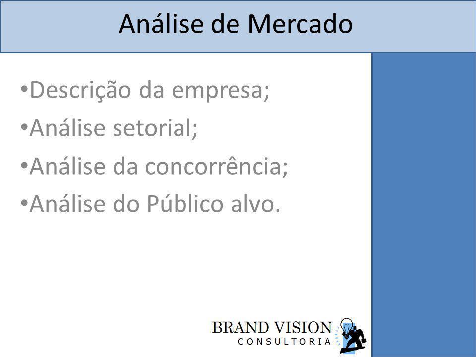 Análise de Mercado Descrição da empresa; Análise setorial;