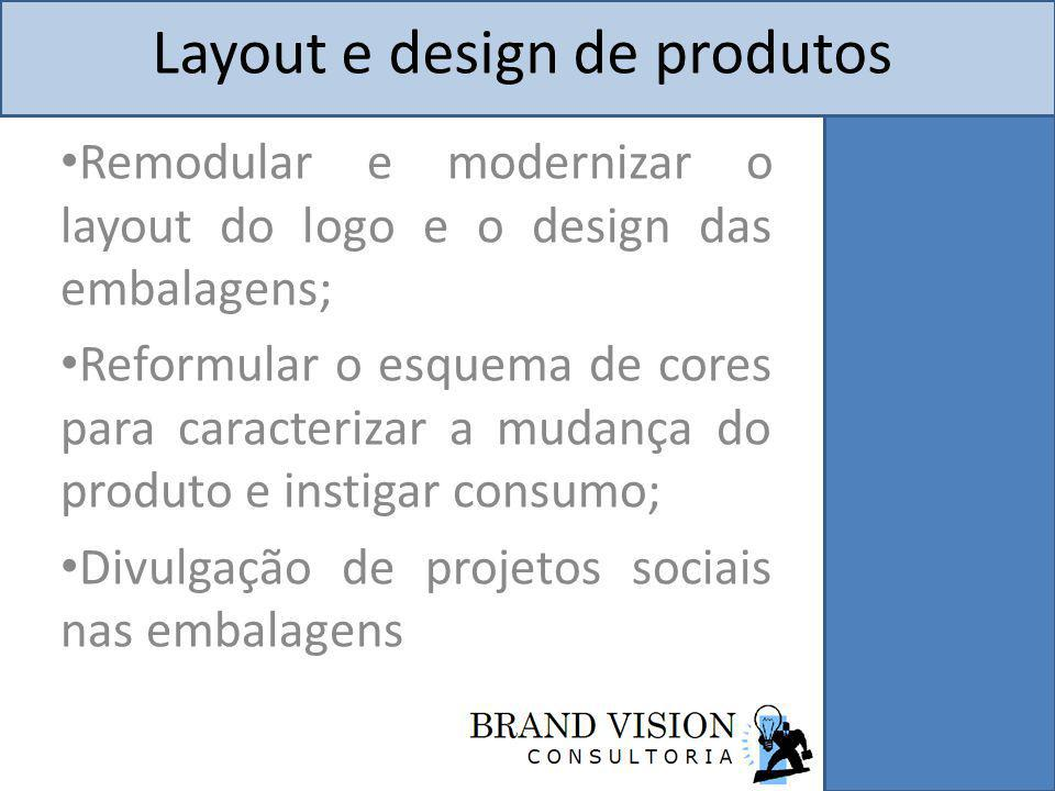 Layout e design de produtos