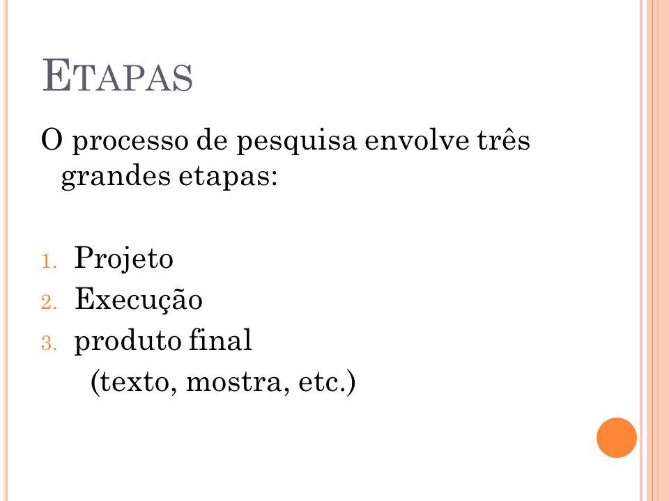 Etapas O processo de pesquisa envolve três grandes etapas: Projeto