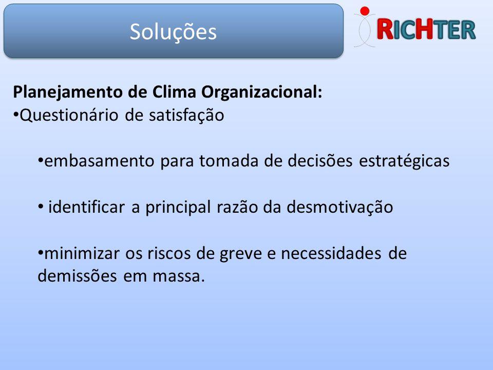 RICHTER Soluções Planejamento de Clima Organizacional: