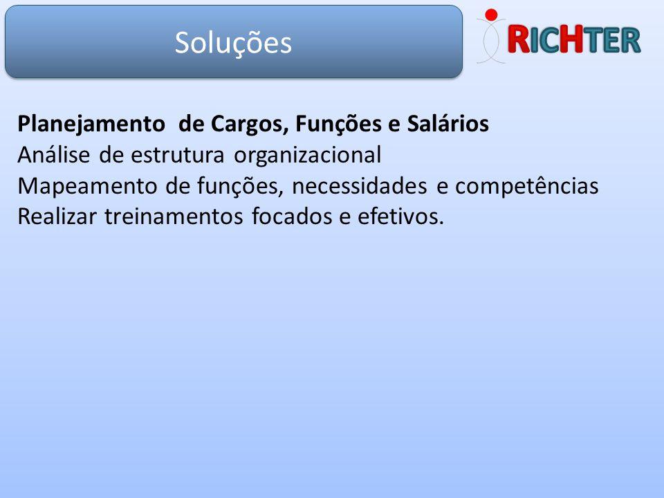 RICHTER Soluções Planejamento de Cargos, Funções e Salários