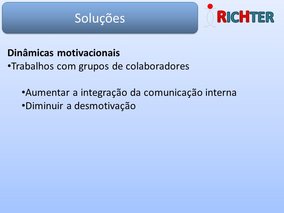 RICHTER Soluções Dinâmicas motivacionais
