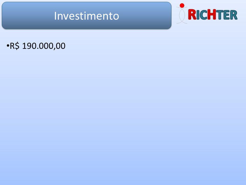 RICHTER Investimento R$ 190.000,00