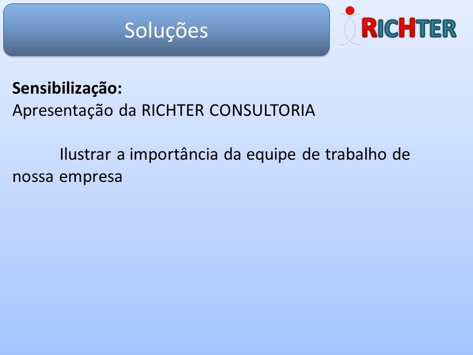 RICHTER Soluções Sensibilização: Apresentação da RICHTER CONSULTORIA