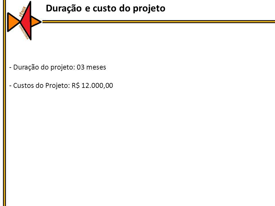 Duração e custo do projeto