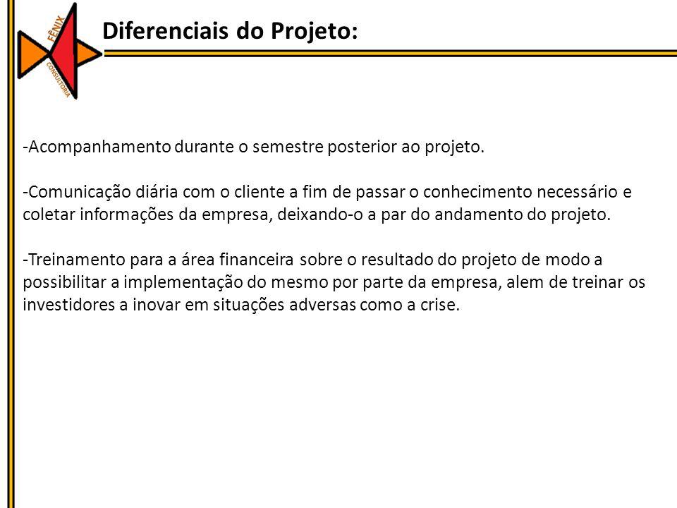 Diferenciais do Projeto: