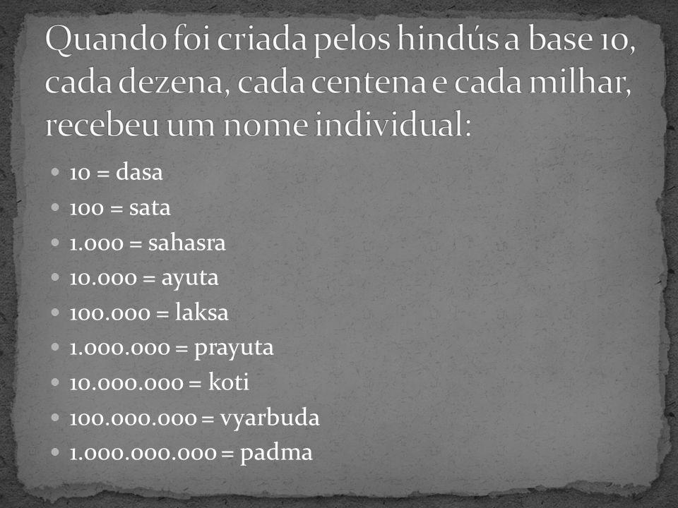 Quando foi criada pelos hindús a base 10, cada dezena, cada centena e cada milhar, recebeu um nome individual: