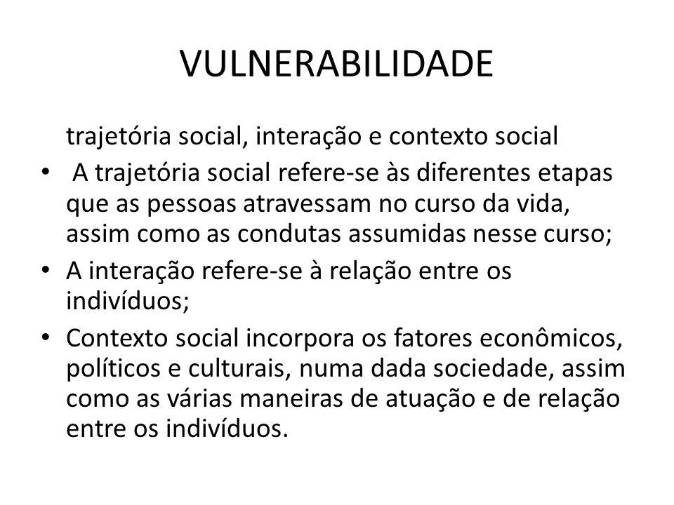 VULNERABILIDADE trajetória social, interação e contexto social
