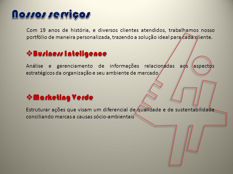4 Nossos serviços Business Inteligence Marketing Verde