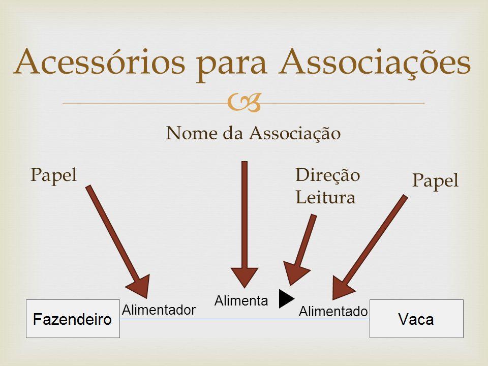 Acessórios para Associações