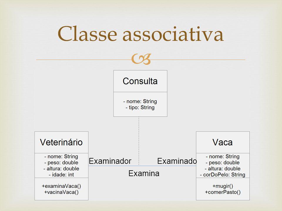 Classe associativa Examinador Examinado Examina