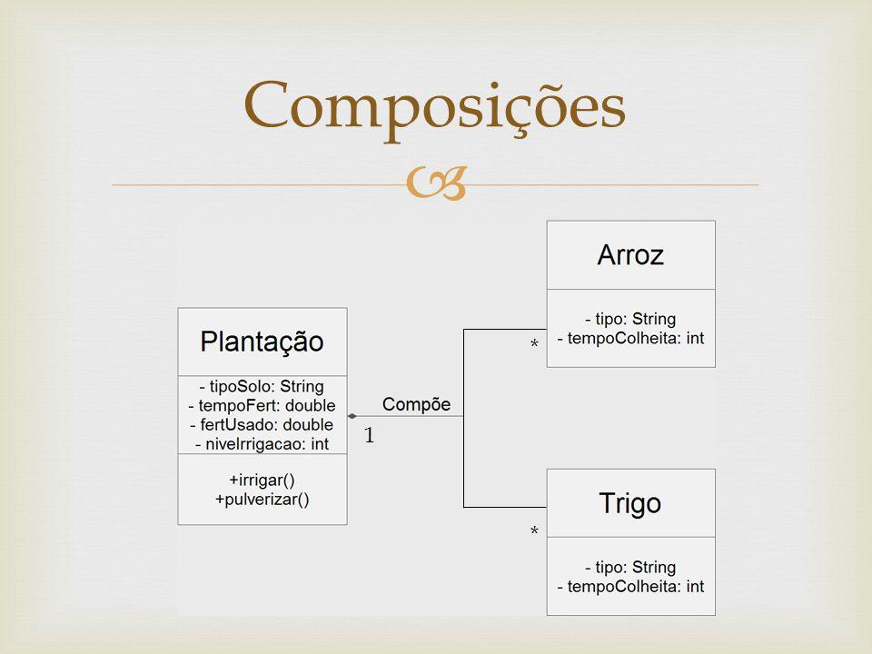 Composições * 1 *