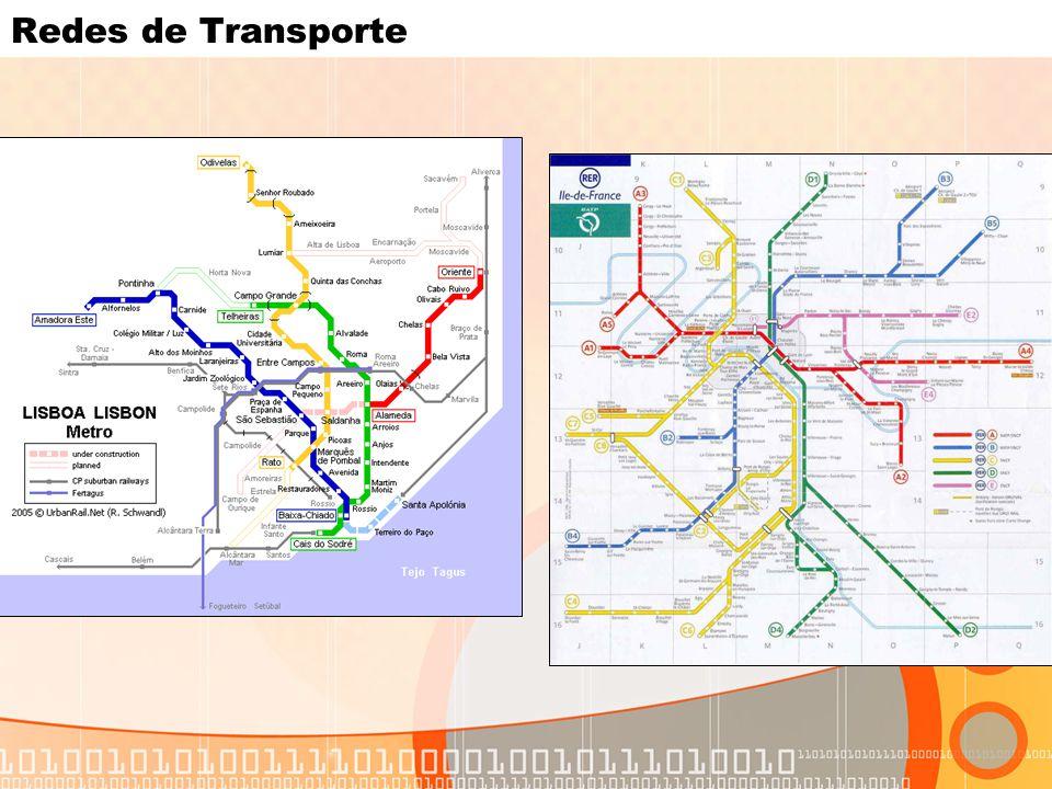 Redes de Transporte