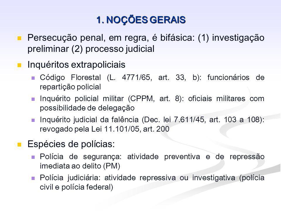 Inquéritos extrapoliciais