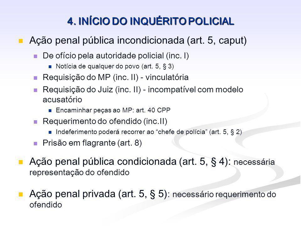 4. INÍCIO DO INQUÉRITO POLICIAL
