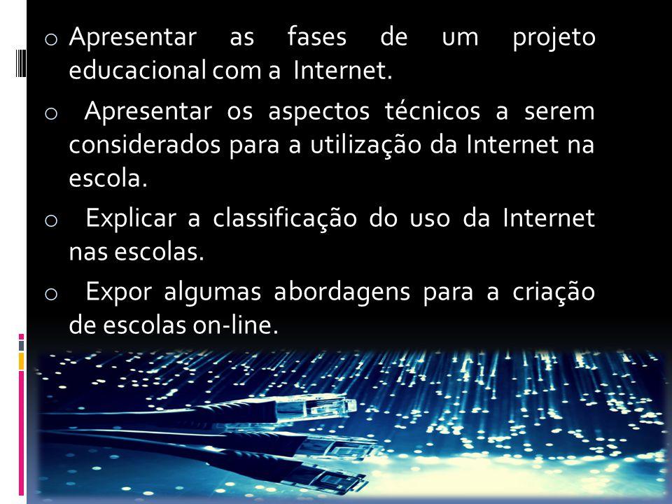 Apresentar as fases de um projeto educacional com a Internet.