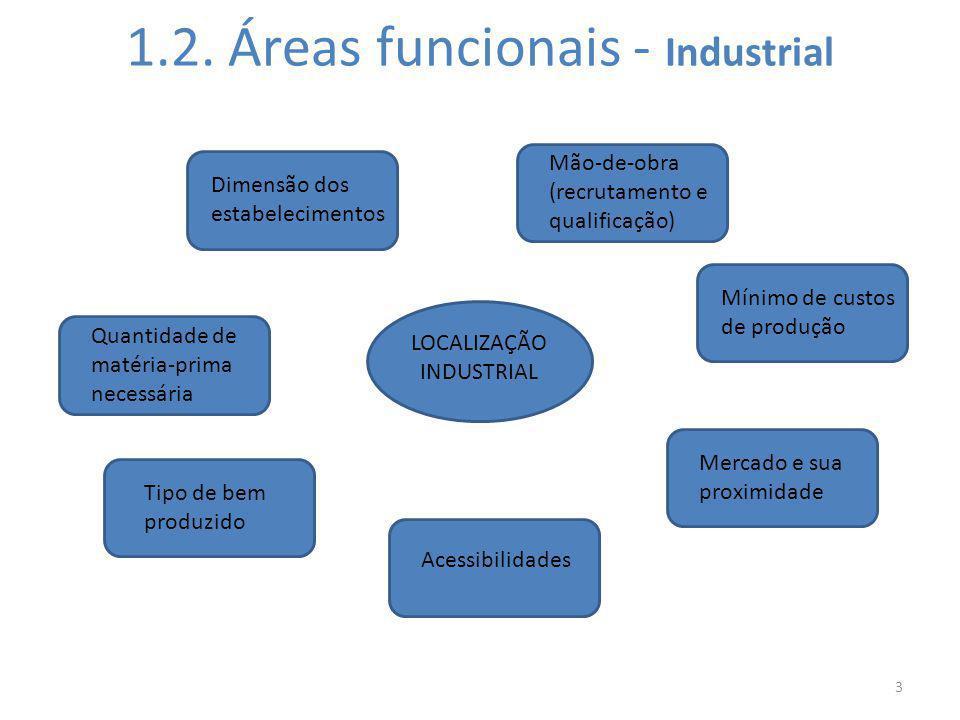 1.2. Áreas funcionais - Industrial