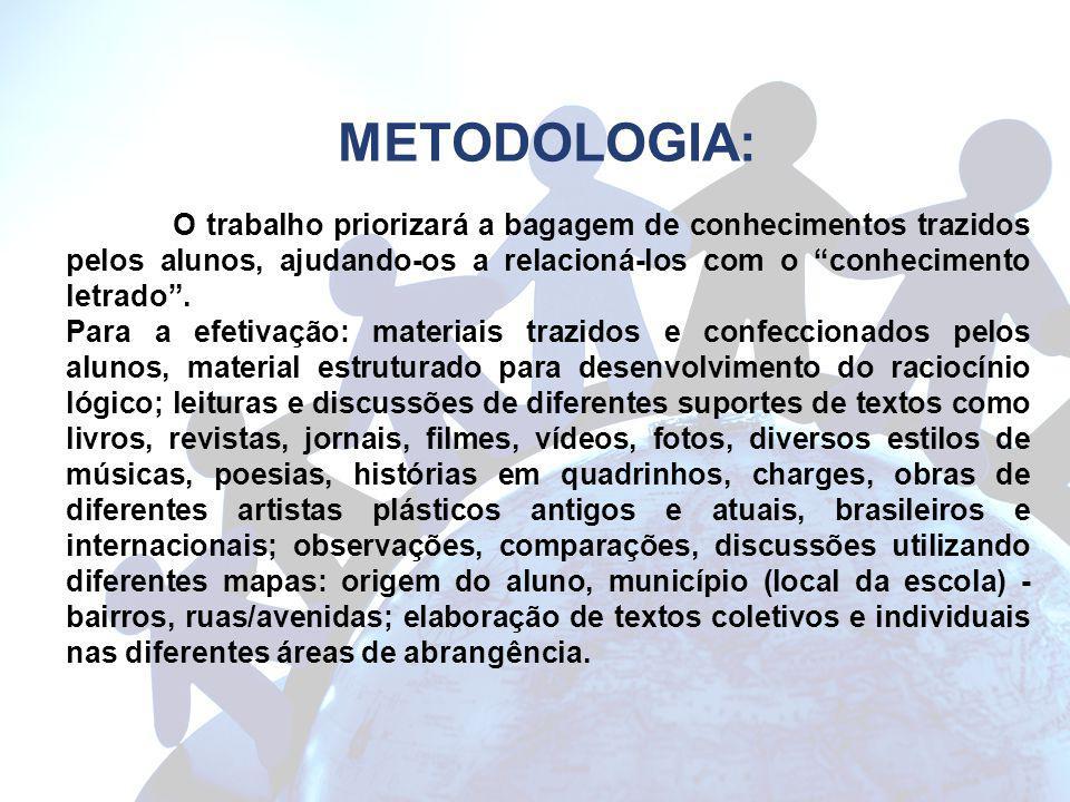 METODOLOGIA: O trabalho priorizará a bagagem de conhecimentos trazidos pelos alunos, ajudando-os a relacioná-los com o conhecimento letrado .