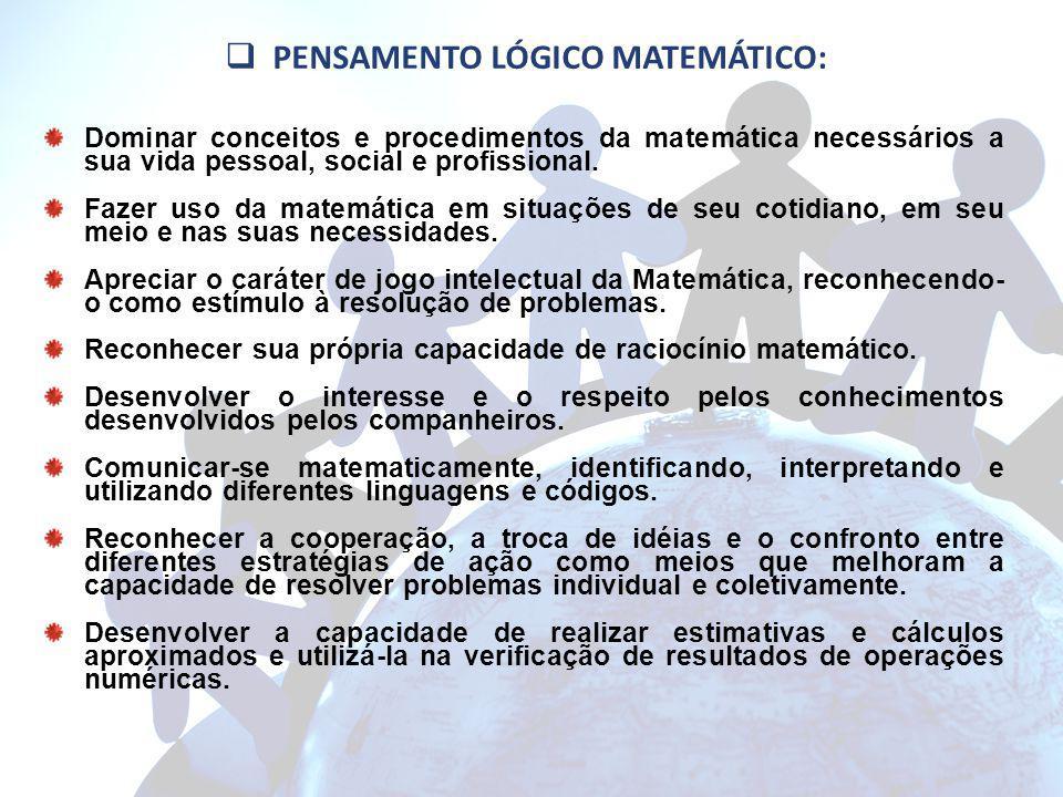 PENSAMENTO LÓGICO MATEMÁTICO: