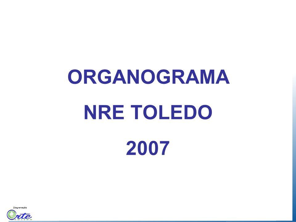 ORGANOGRAMA NRE TOLEDO 2007