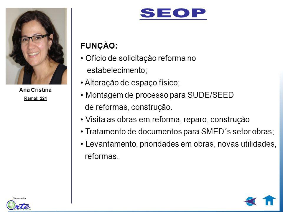 SEOP FUNÇÃO: • Ofício de solicitação reforma no estabelecimento;