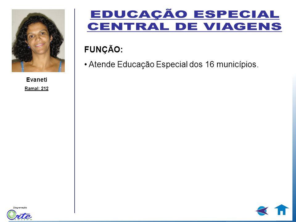 EDUCAÇÃO ESPECIAL CENTRAL DE VIAGENS FUNÇÃO: