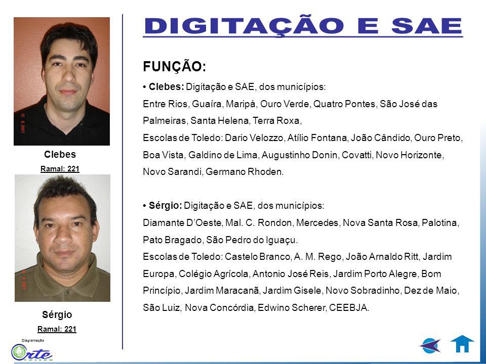 DIGITAÇÃO E SAE FUNÇÃO: • Clebes: Digitação e SAE, dos municípios: